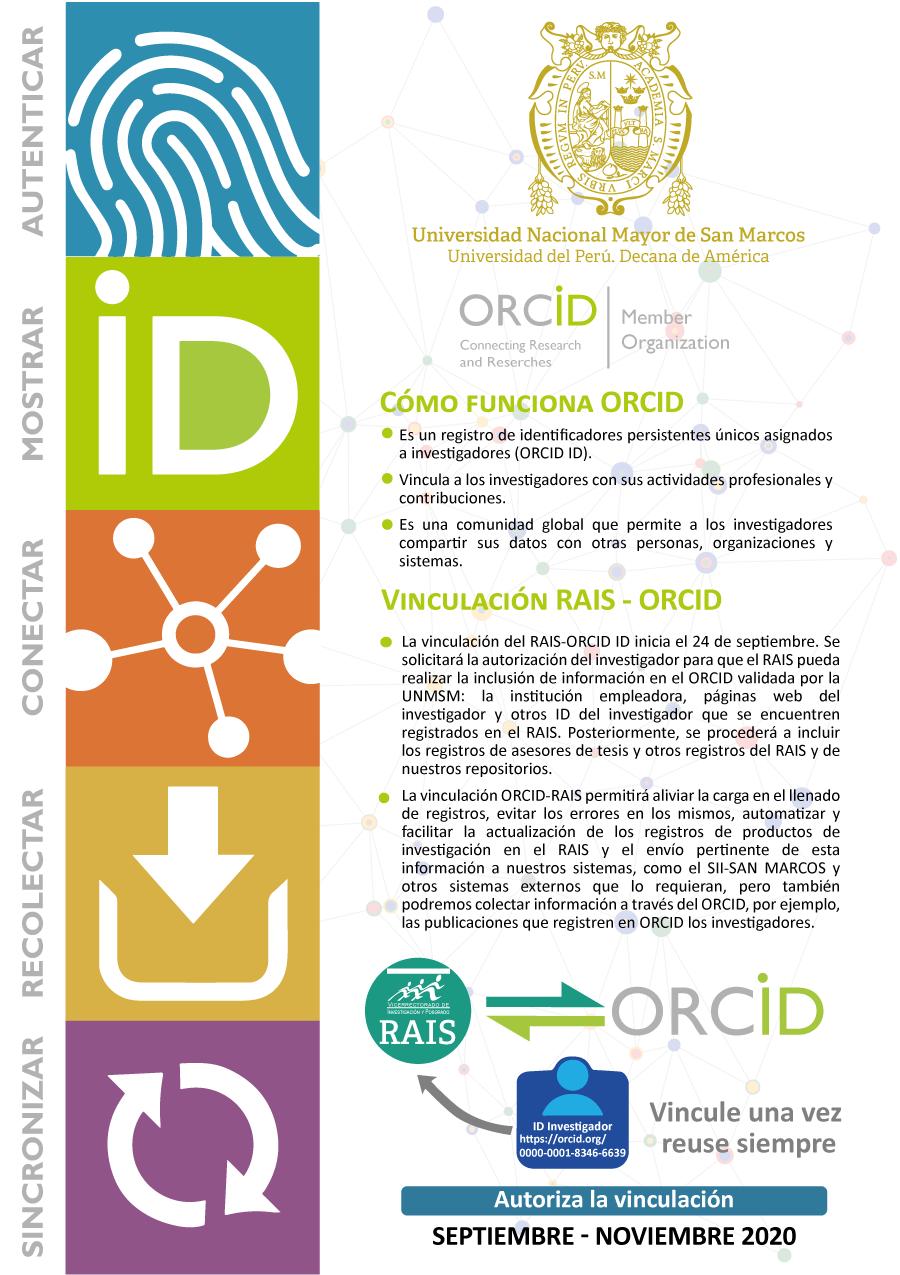 Vinculación RAIS-ORCID